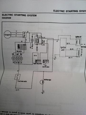 Elektrikprobleme • Rangerforum - Linhai, CF-Moto und mehr!