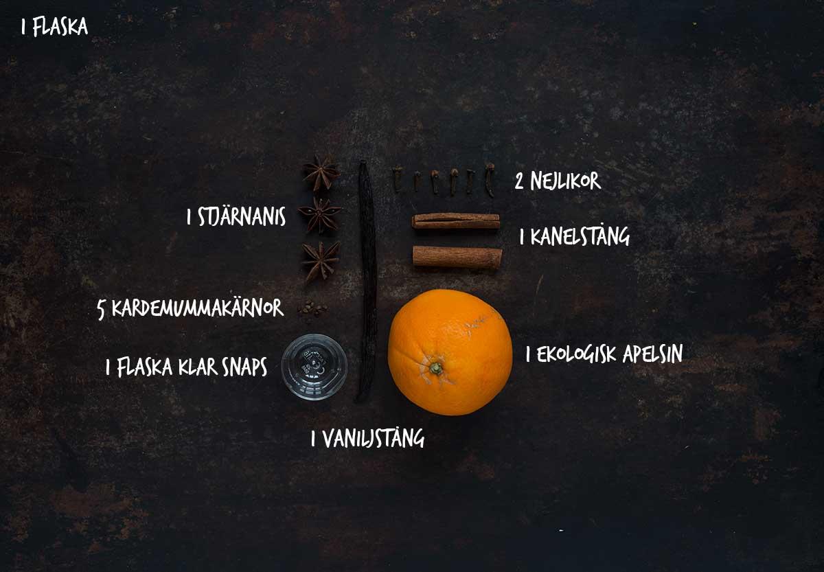 Recept: Julsnaps | Frk. Kräsen