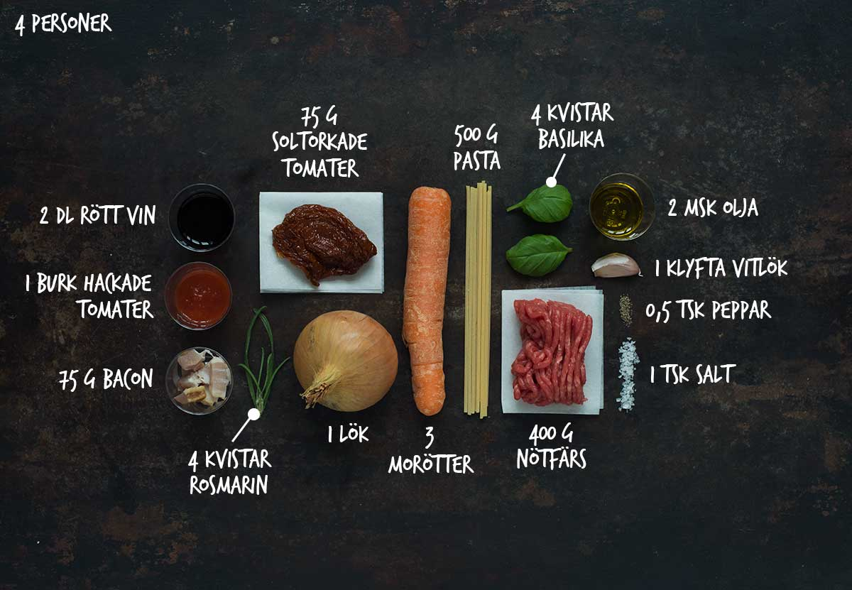 Recept: Spaghetti bolognese | Frk. Kräsen