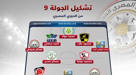 تشكيل الدوري المصري  9   عواد يواصل التألق ونجم الأهلي يقود الهجوم - كورابيا