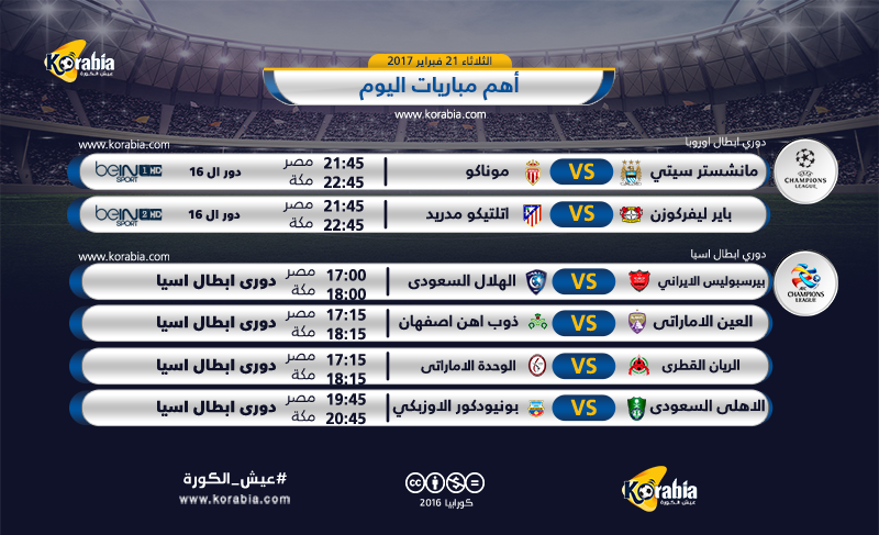 تستمر الإثارة بدوري أبطال أوروبا ومواجهات عربية في آسيا ضمن أهم مباريات اليوم