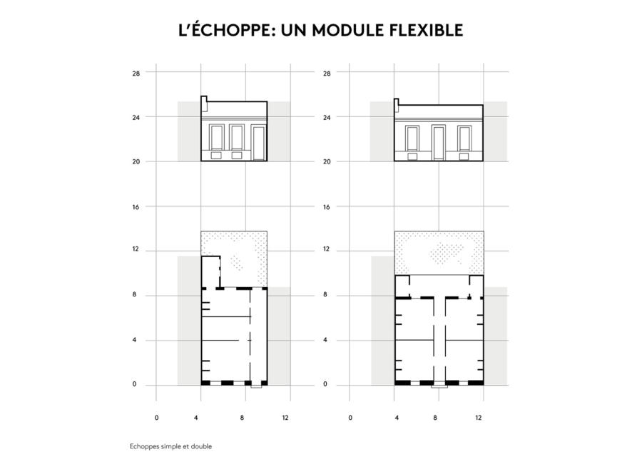 Module Flexible2 Inspiration