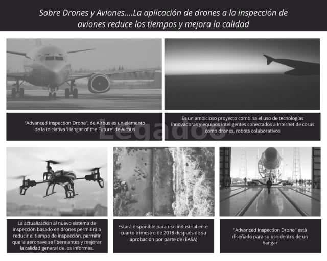 Diez Romeo. Inspecciones de aviones usando drones