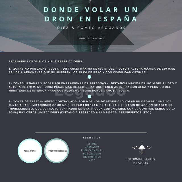 Diez Romeo Abogados. ¿Donde volar un Dron en España?