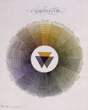 Compound Colour Wheel, from Moses Harris' 'The natural system of colours', London [c.1785]
