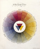 Prismatic Colour Wheel, from Moses Harris' 'The natural system of colours', London [c.1785]