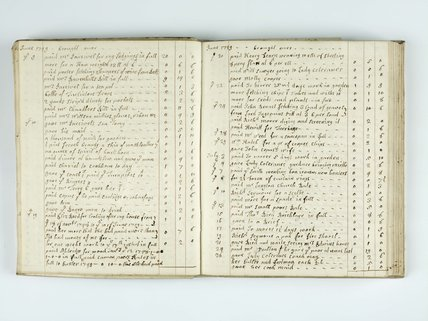Mrs Dodson's Account Book, 9th June 1746 to 25 May 1756.