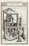 Treadmill for grinding grain, 1588.