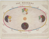 'The Seasons and Signs of the Zodiac', c 1855.