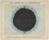 'The Earth and its Atmosphere', 1849.