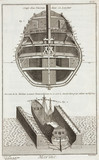Cros-section of a ship, and marine lifting gear, 1769.