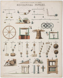 'Illustrations of natural philosophy - Mechanical Powers', 1850.