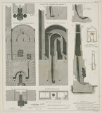 Furnaces for melting lead ore, 1819.