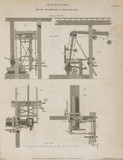 Brunel's block-making machinery, 1820.