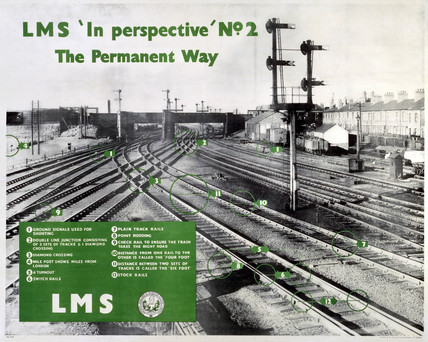 'In Perspective, No 2', LMS poster, 1923-1947.