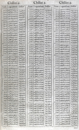 Page from a book of logarithmic tables by Napier, 1628.