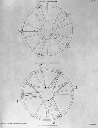 Plan of the three-foot theodolite designed by Everest, 1825-1830.