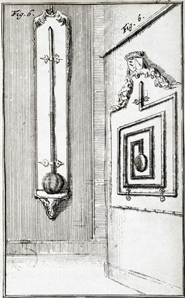 Thermometers, 1688.