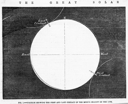 The first and last contact of the moon's shadow during a solar eclipse, 1851.