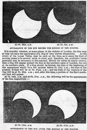 Stages of a solar eclipse, 1847.