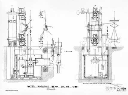 Watt's rotative beam engine, 1788.