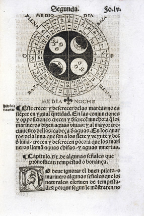 Calendar showing the phases of the moon, 1551.