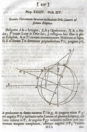 'To find the hourly variation of the inclination of the lunar orbit...', 1687.