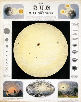'The Sun and Solar Phenomena', c 1860.
