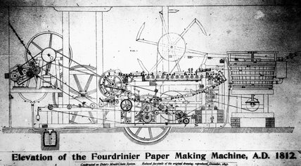 Fourdrinier paper making machine, 1812.
