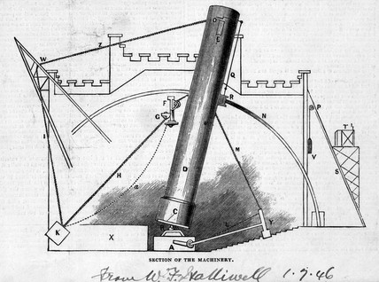 Section of the machinery of the Great Rose telescope, 1845.