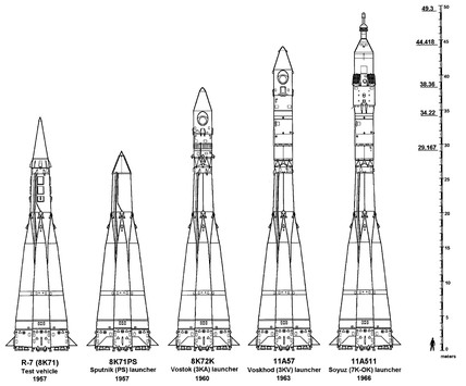 Evolution of Soviet space launch vehicles, 1957-1966.