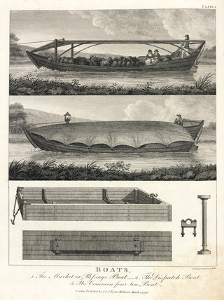 Canal boats, 1796.