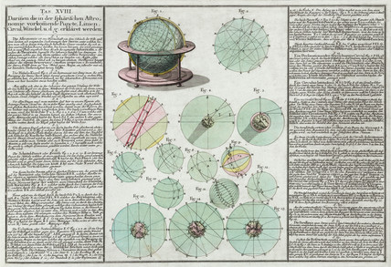 Astronomical spheres explained, 1745.