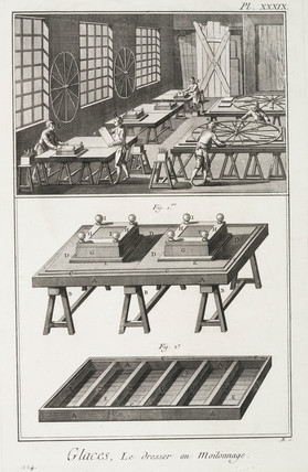 Sheet glas manufacture, 1765.