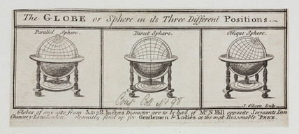 'The globe or sphere in its three different positions', mid 18th century.