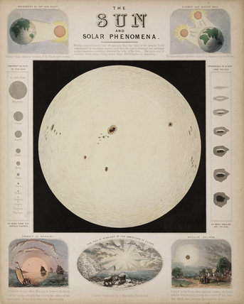 'The Sun and solar phenomena', c 1851.