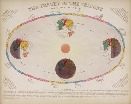 'The theory of the seasons and the signs of the zodiac', c 1851.