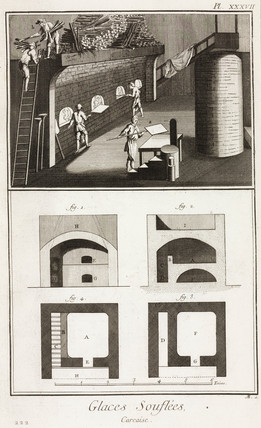 Glas-making: the furnaces, 1765.