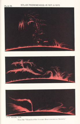 Solar prominences in 1871 and 1872.