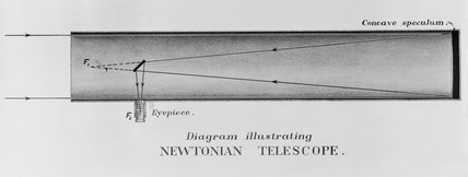 Newtonian Telescope, c 17th century. Diagra
