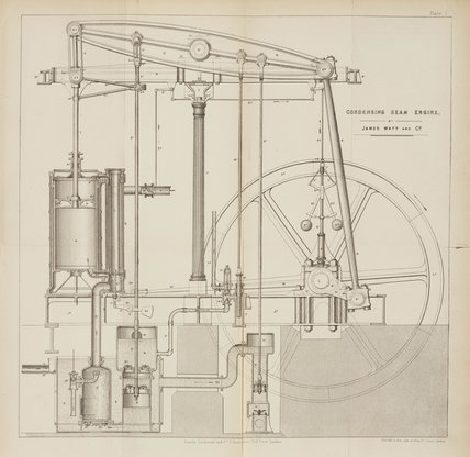 Condensing beam engine by James Watt & Co, late 18th century.