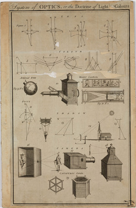 'System of Optics or the Doctrine of Light Colours', 18th century.