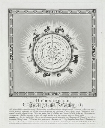 'Herschel Table of the Weather', 1815.