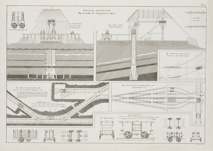 Haulage methods in a coal mine, 1819.