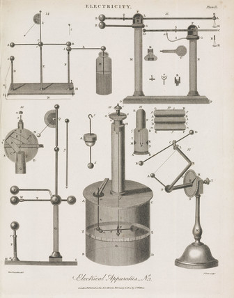 'Electrical Apparatus No 2', 1804.