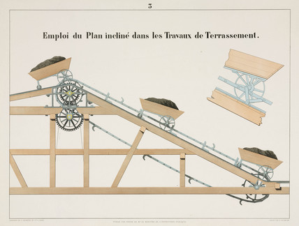 Use of the inclined plane for excavation work, 1856.