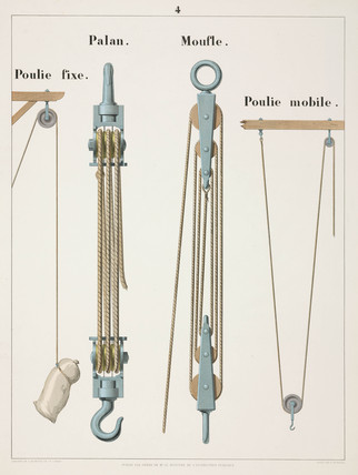 Fixed pulley, hoist, pulley block and mobile pulley, 1856.