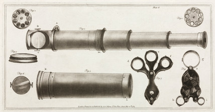 Telescope and lenses, 1787.