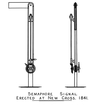 Semaphore signal at New Cross, 1841.