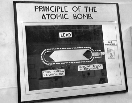 Diagram showing the principle of the atomic bomb, November 1949.